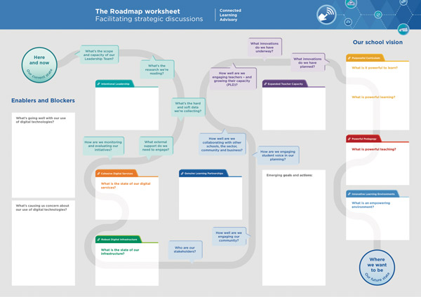the-roadmap-worksheet